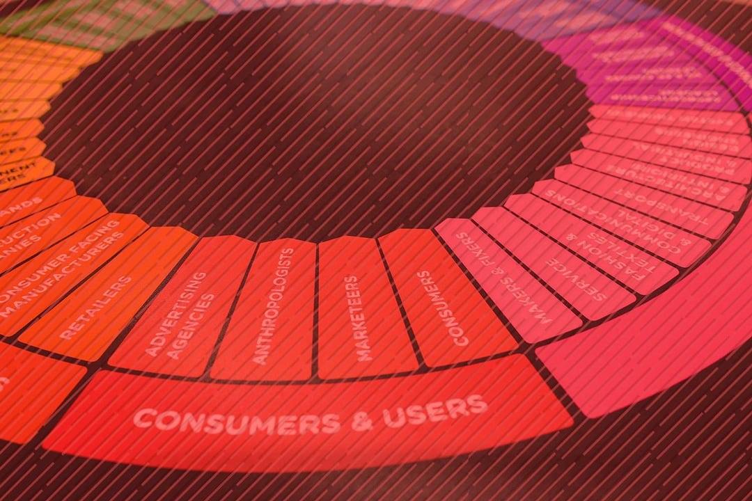 5 tipos de mercadotecnia que existen